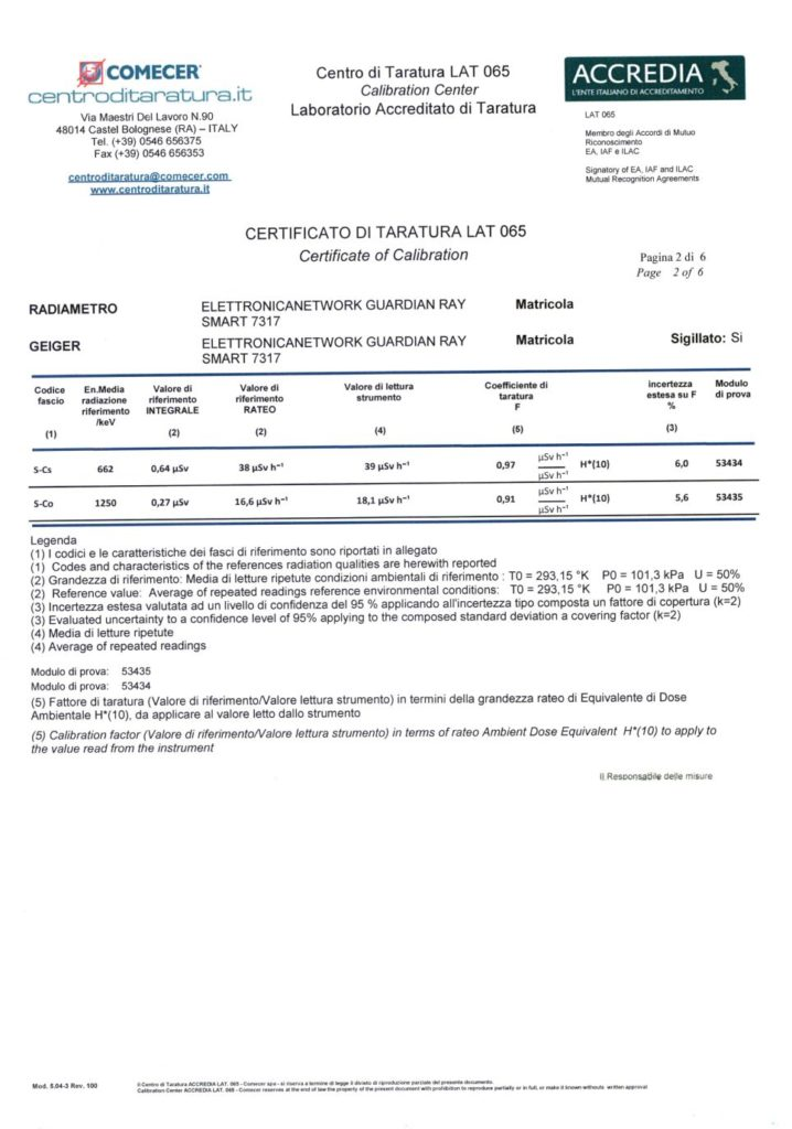 Certificato di taratura del contatore geiger Guardian Ray Smart 7317 con pancake